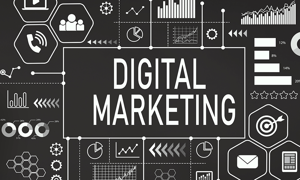 360 Approach To Digital Marketing