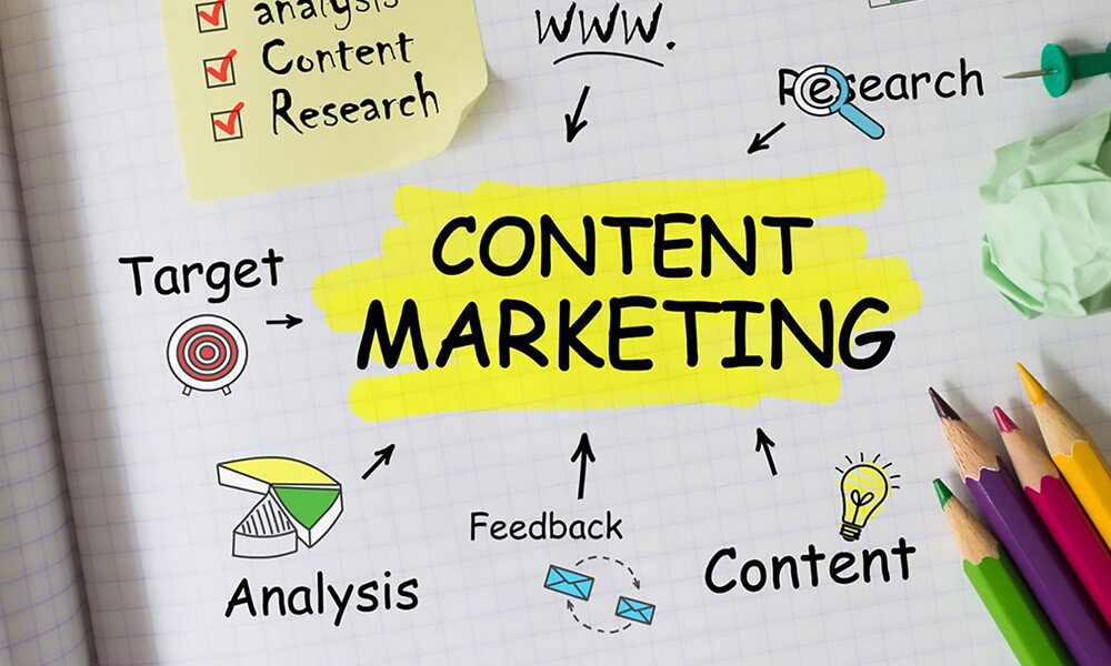 Content Planning Easy Steps To Deliver The Best Digital Marketing Content Plan