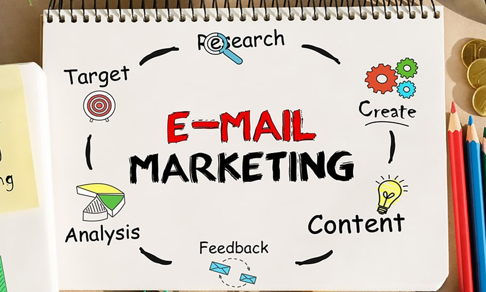 How To Reach A New Audience With Email Marketing Today