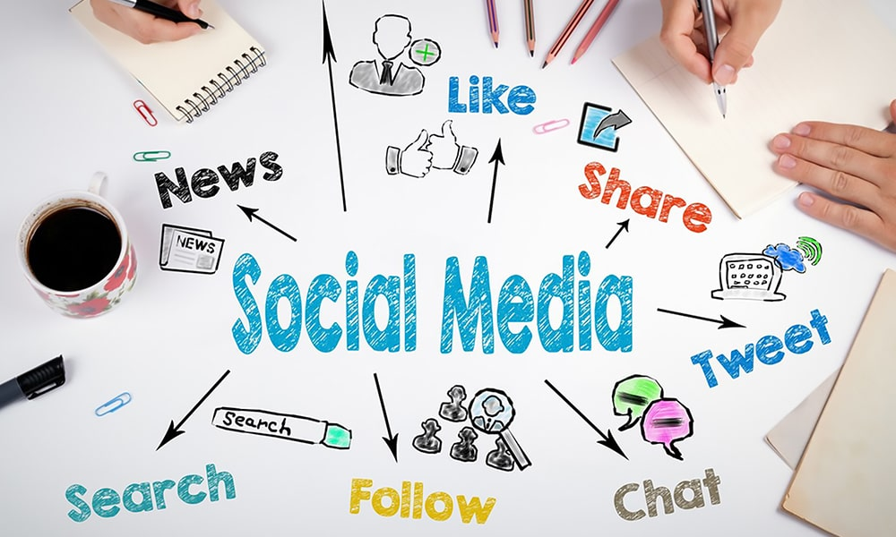 How To Using Social Media To Promote Your Brand