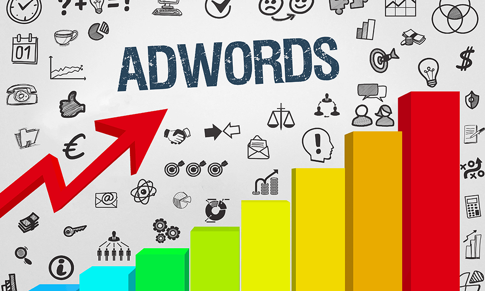 What makes Google AdWords effective