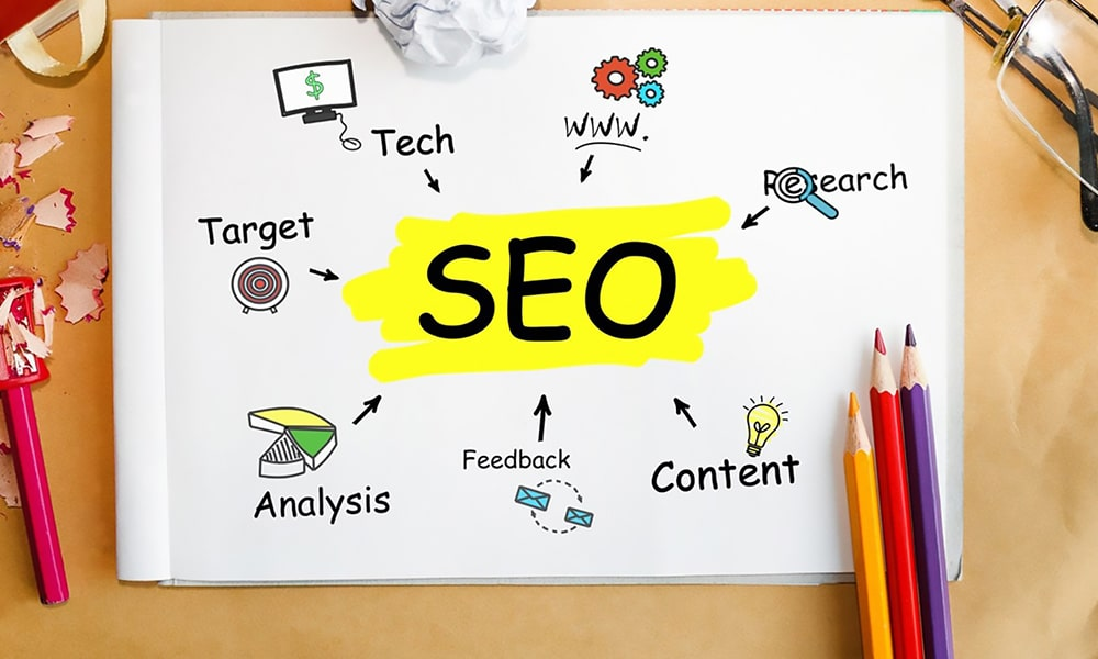 Why Content Marketing SEO Go Hand In Hand