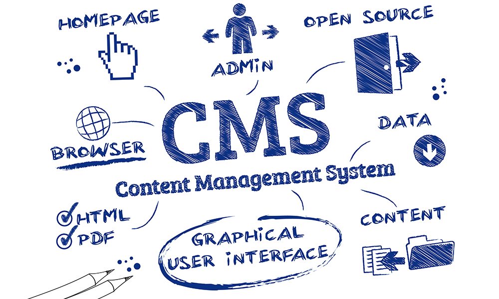 Why you need to have a Content Management System