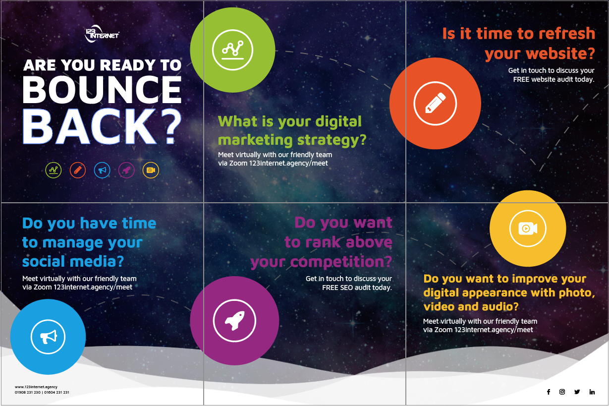 COVID-19 Bounce-Back Marketing